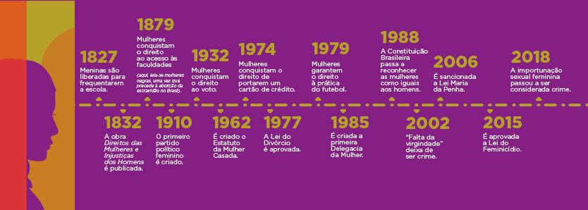 março delas - infografico